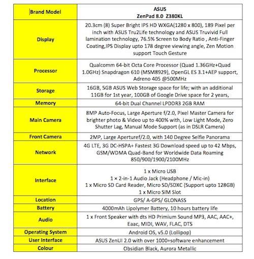 Asus ZenPad 8.0 Specifications