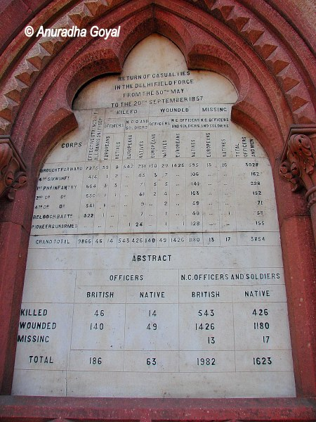 Plaque detailing 1857 Mutiny on Mutiny memorial, North Ridge Delhi