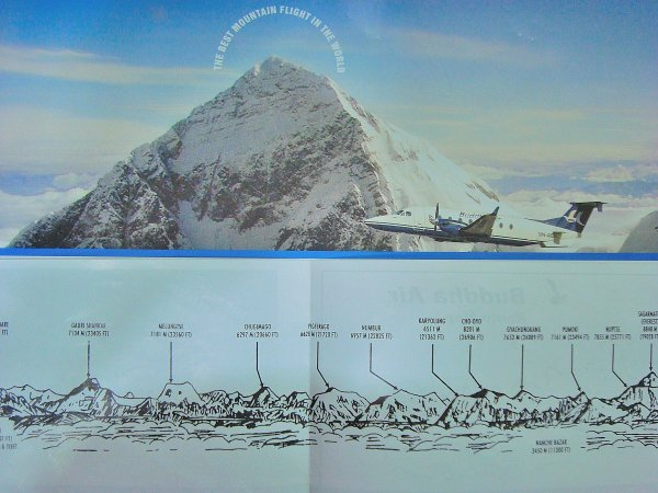 Graphic depiction of Himalayan Peaks