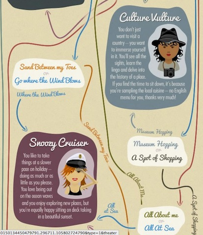 Virgin Money's Infographic