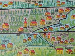 Hand made map of Shimla India