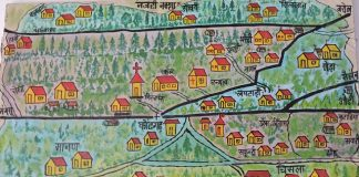 Hand made map of Shimla India