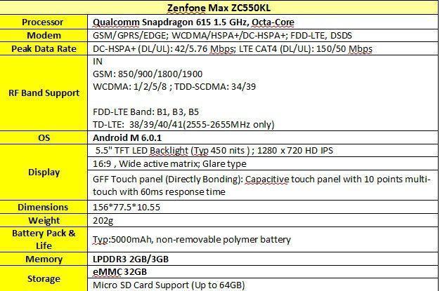 Asus Zenfone Max Specifications