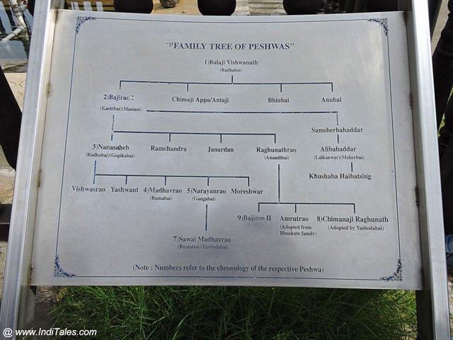 Peshwa Family Tree - Shaniwar Wada, Pune
